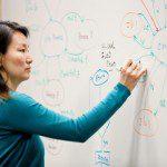 Training Designing Key Performance Indicators for Business Improvement