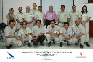 In House Training Chemical and Hazardous Waste Handling