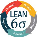 Training Lean Six Sigma Fundamental, Jakarta, 23 Oktober 2017