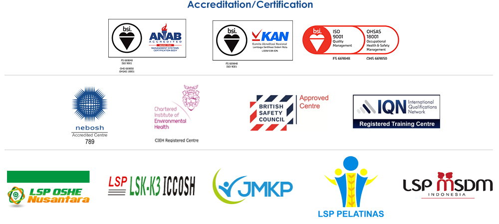 Member and accreditation + ISO 2017(HOME)